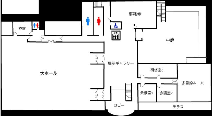 姫路市 北部市民センター 1階フロアマップ